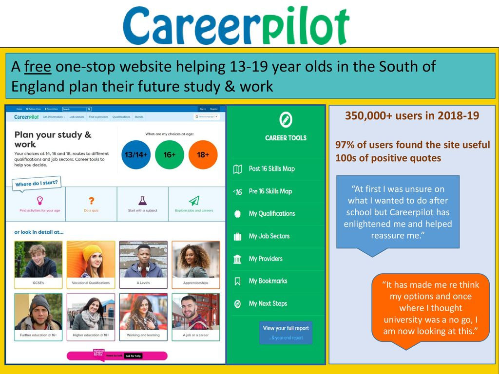 Y11 Using Careerpilot To Make Post 16 And Career Choices Ppt Download