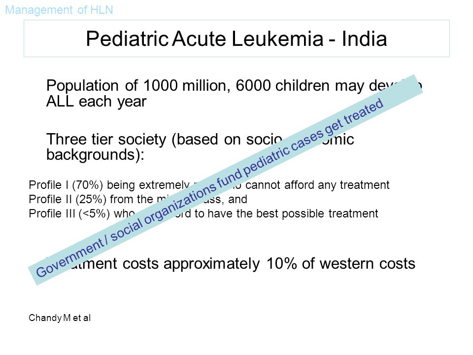 Pediatric Acute Leukemia - India