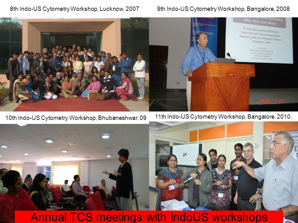 8th Indo-US Cytometry Workshop, Lucknow, 2007