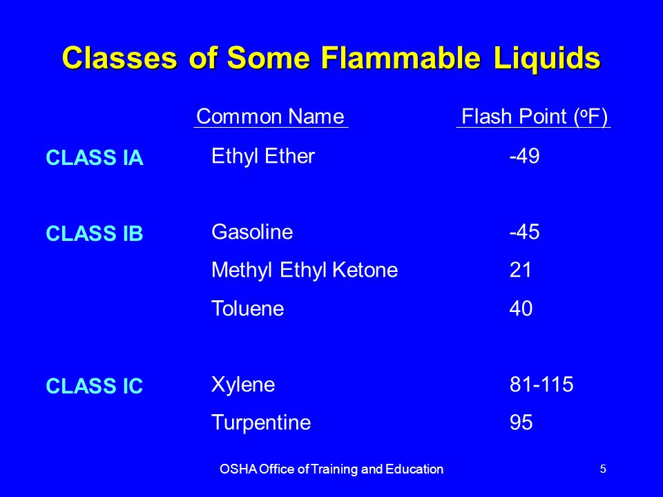Classes of Some Flammable Liquids