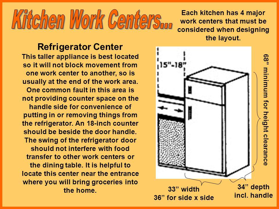 5 Kitchen Work Centers.