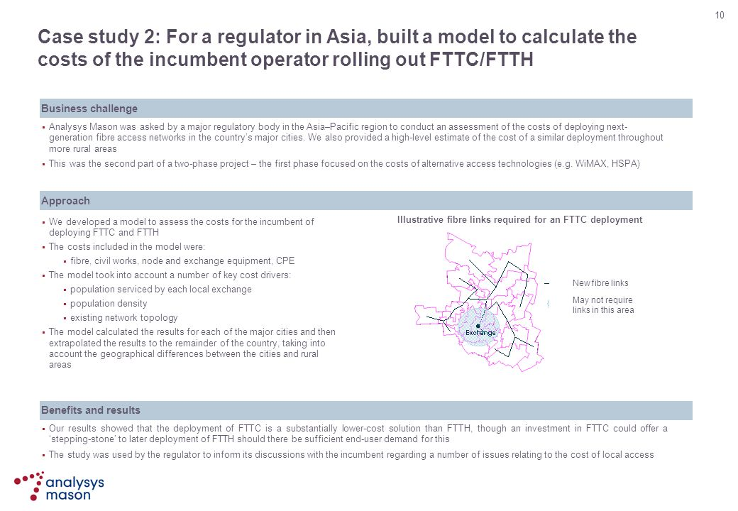 Case study 2: For a regulator in Asia, built a model to calculate the costs of the incumbent operator rolling out FTTC/FTTH