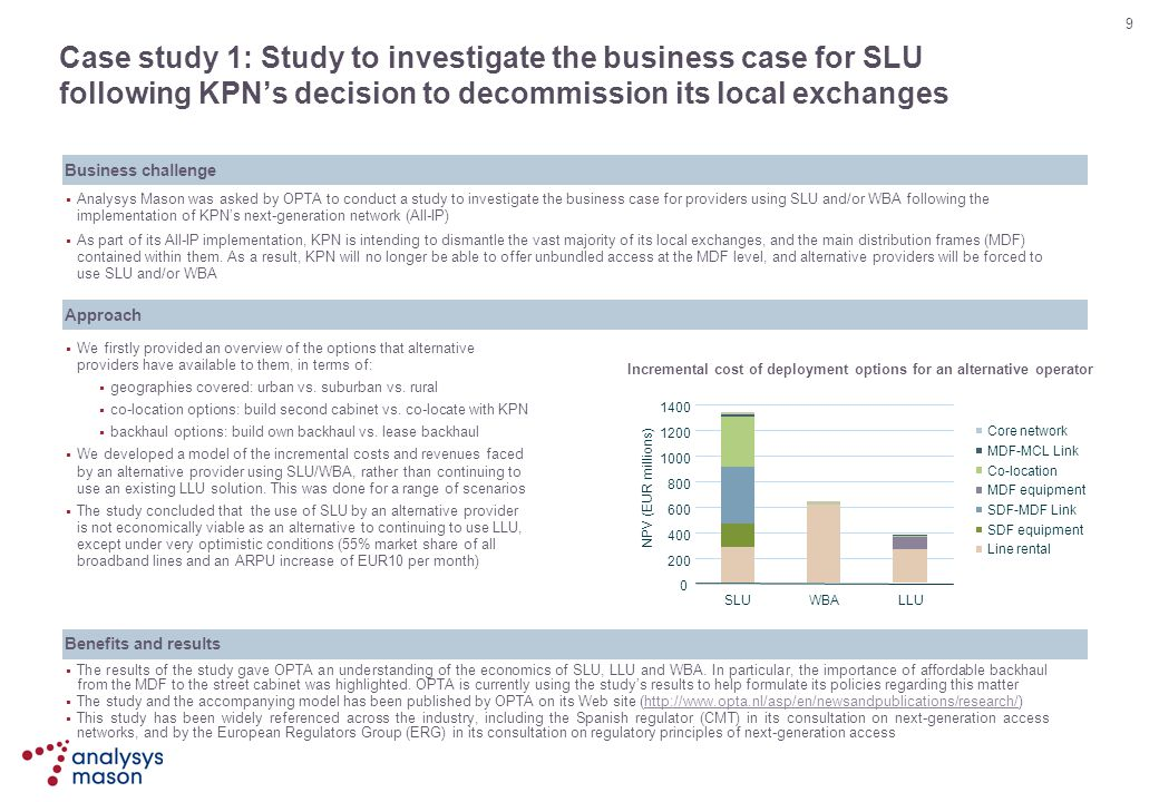 Case study 1: Study to investigate the business case for SLU following KPN's decision to decommission its local exchanges