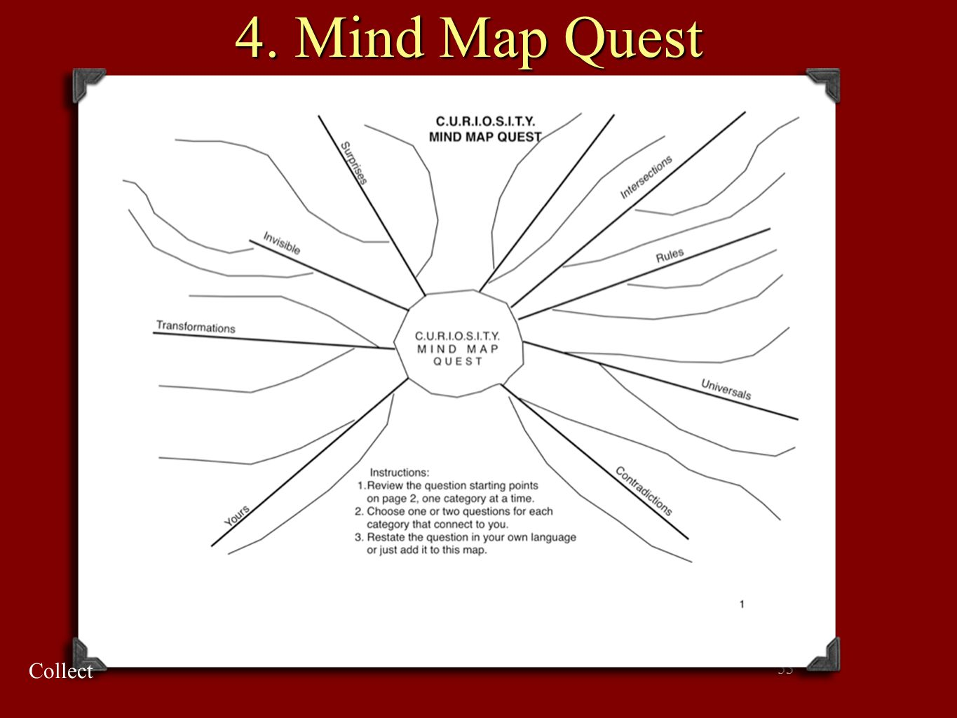 4. Mind Map Quest
