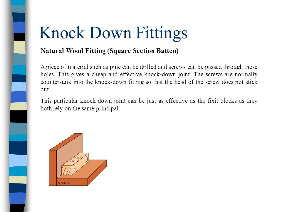 Knock Down Fittings Natural Wood Fitting (Square Section Batten)
