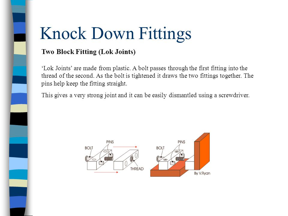 Knock Down Fittings Two Block Fitting (Lok Joints)