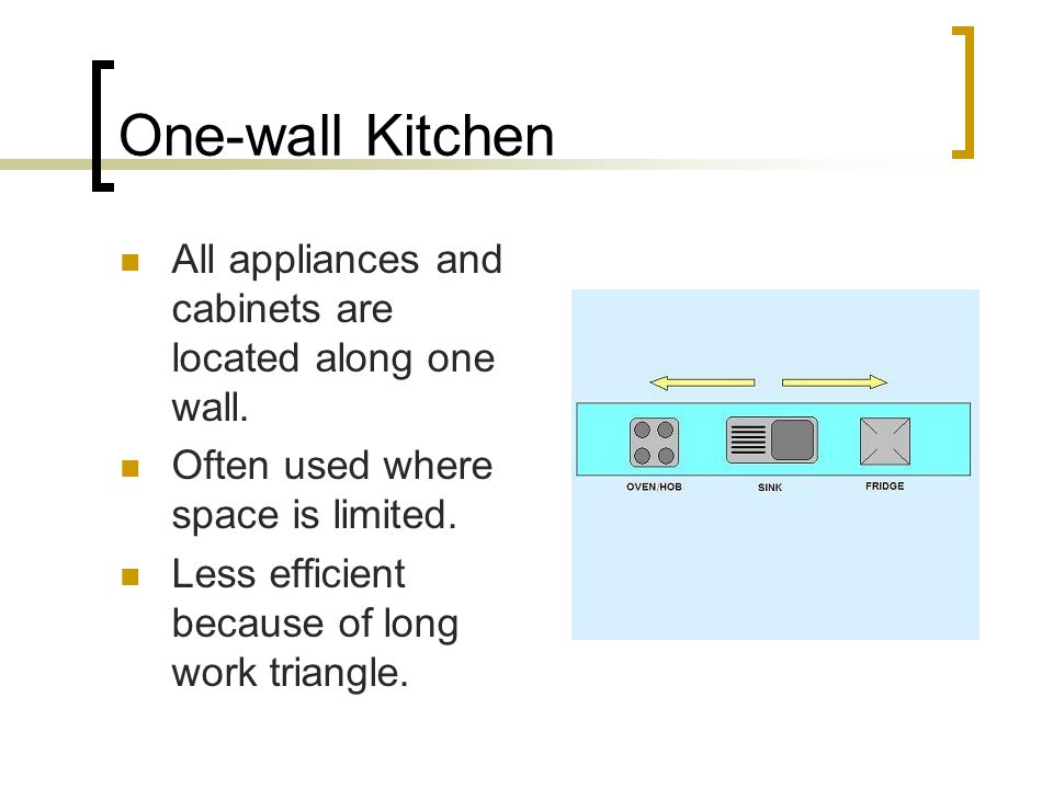One-wall Kitchen All appliances and cabinets are located along one wall. Often used where space is limited.