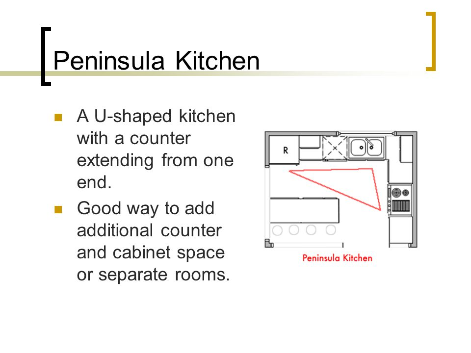 Peninsula Kitchen A U-shaped kitchen with a counter extending from one end.