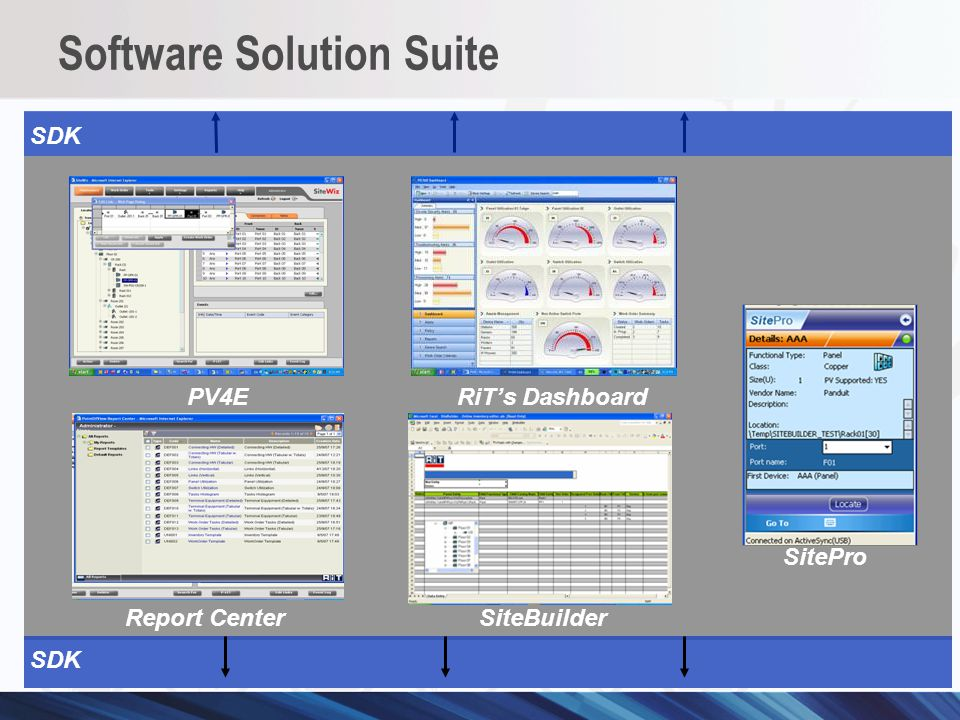 Software Solution Suite