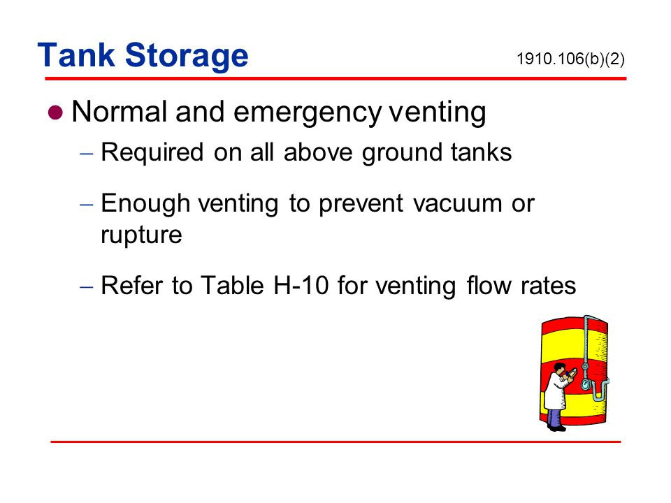 Tank Storage Normal and emergency venting