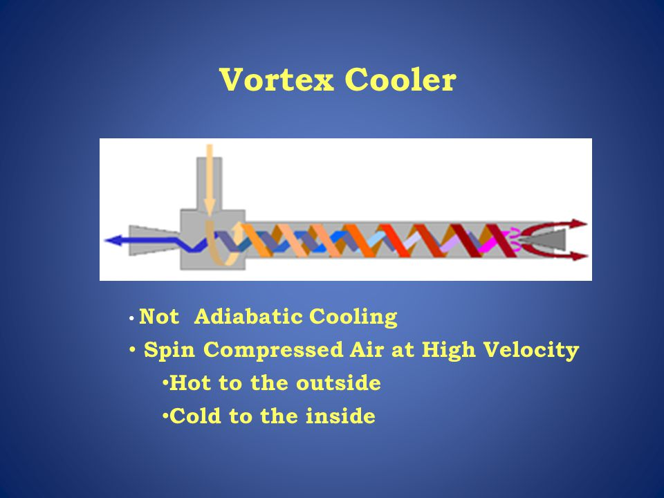 Vortex Cooler Spin Compressed Air at High Velocity Hot to the outside