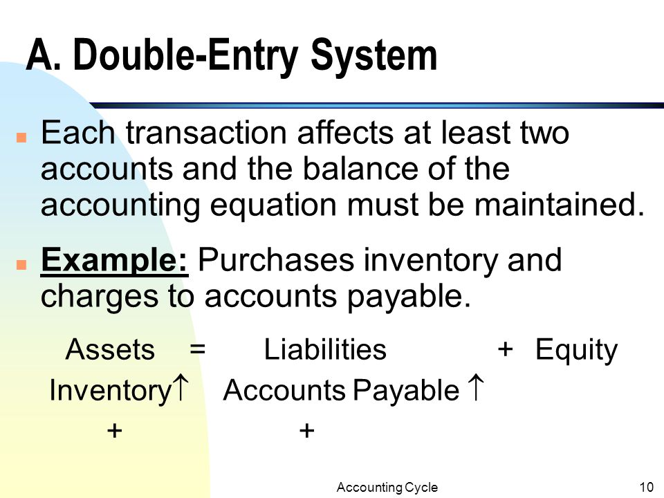 A. Double-Entry System Each transaction affects at least two accounts and the balance of the accounting equation must be maintained.