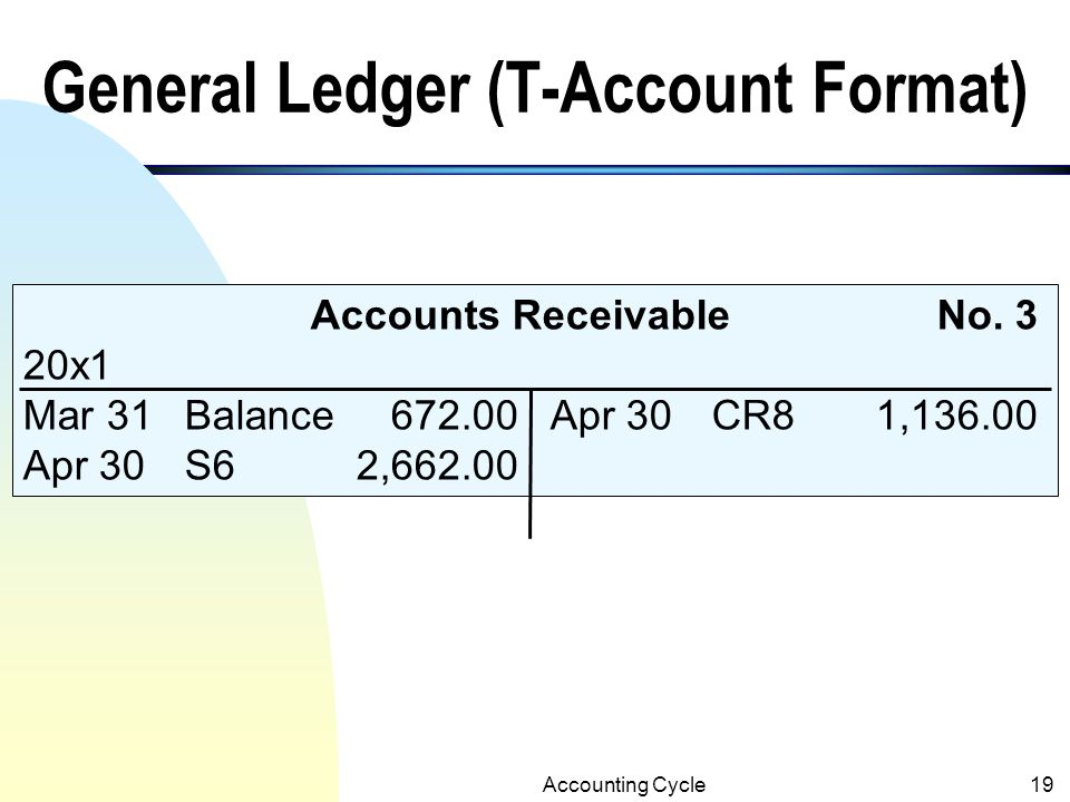 General Ledger (T-Account Format)