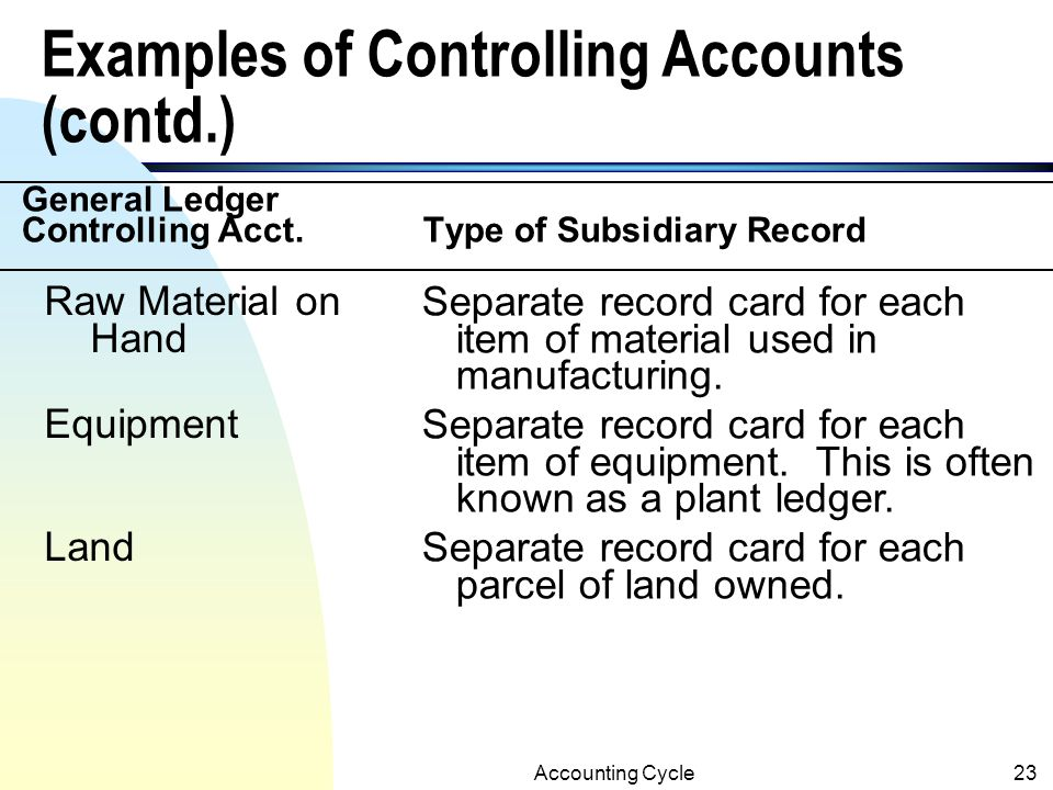 Examples of Controlling Accounts (contd.)