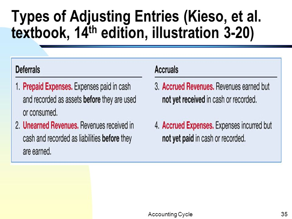Types of Adjusting Entries (Kieso, et al