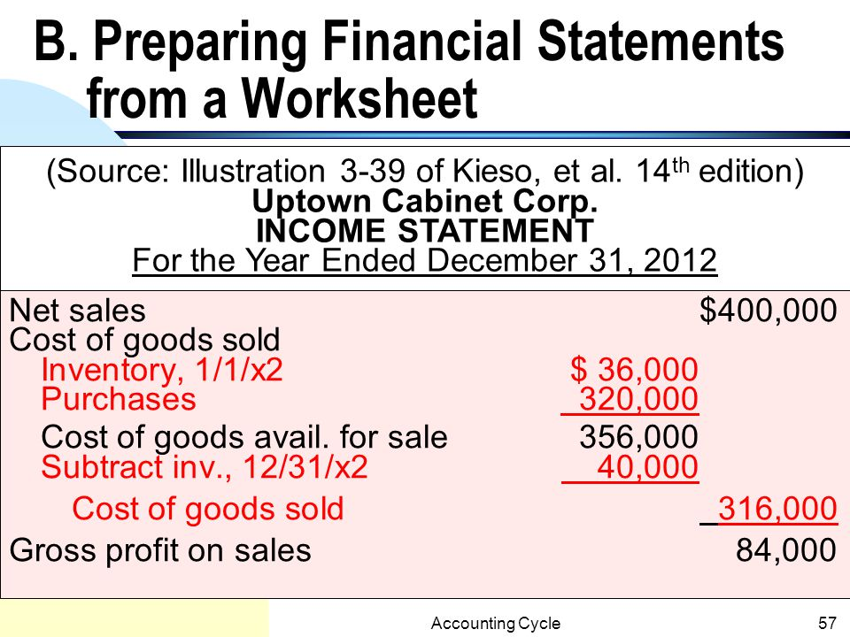 B. Preparing Financial Statements from a Worksheet