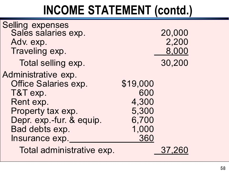 INCOME STATEMENT (contd.)