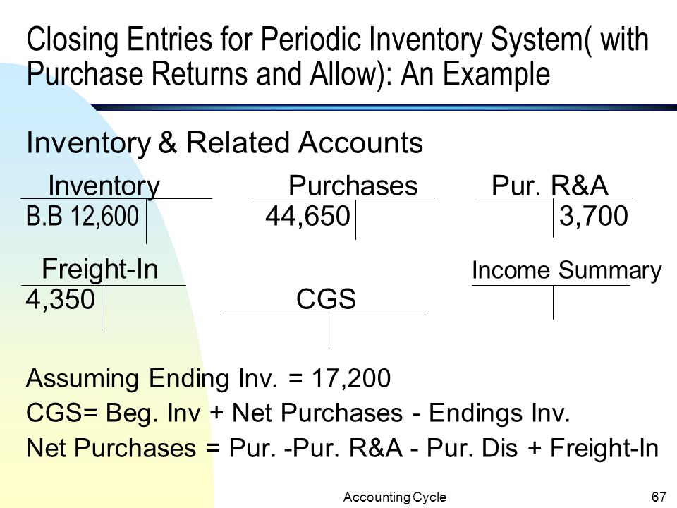 Closing Entries for Periodic Inventory System( with Purchase Returns and Allow): An Example