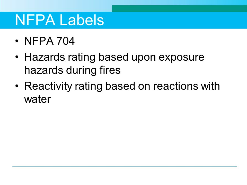 NFPA Labels NFPA 704. Hazards rating based upon exposure hazards during fires. Reactivity rating based on reactions with water.
