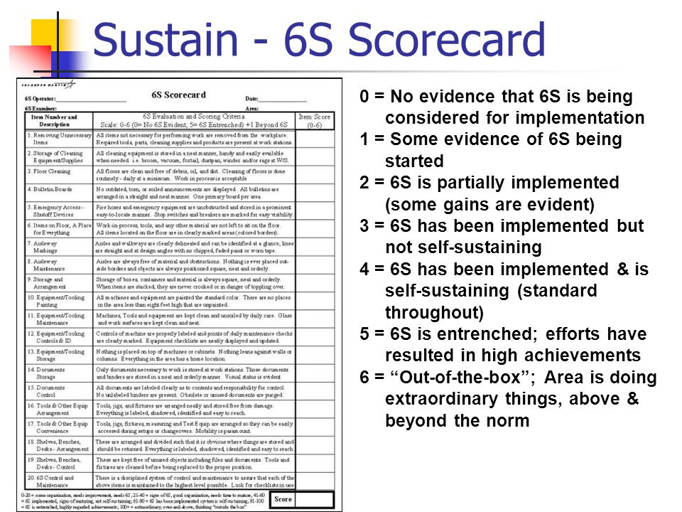 Sustain - 6S Scorecard 0 = No evidence that 6S is being considered for implementation. 1 = Some evidence of 6S being started.