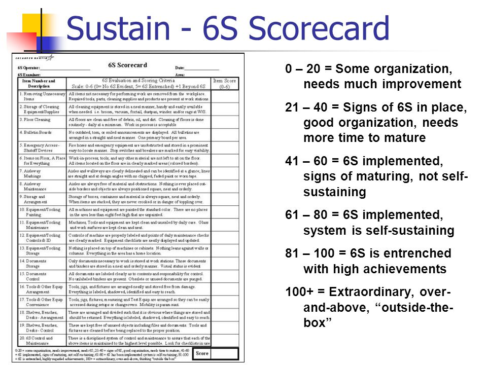Sustain - 6S Scorecard 0 – 20 = Some organization, needs much improvement.
