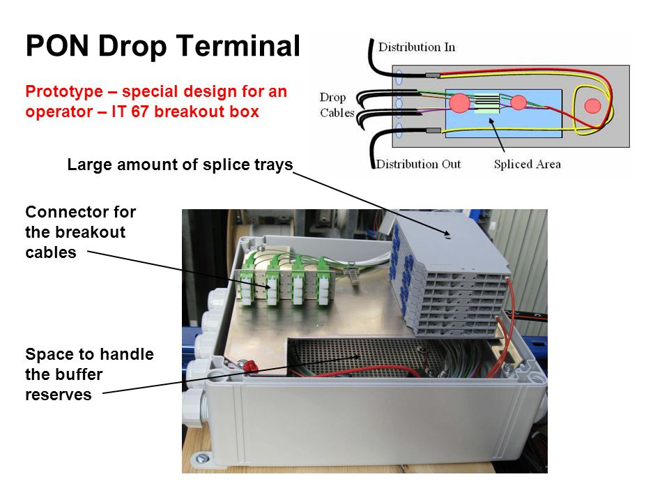 PON Drop Terminal Prototype – special design for an operator – IT 67 breakout box. Large amount of splice trays.