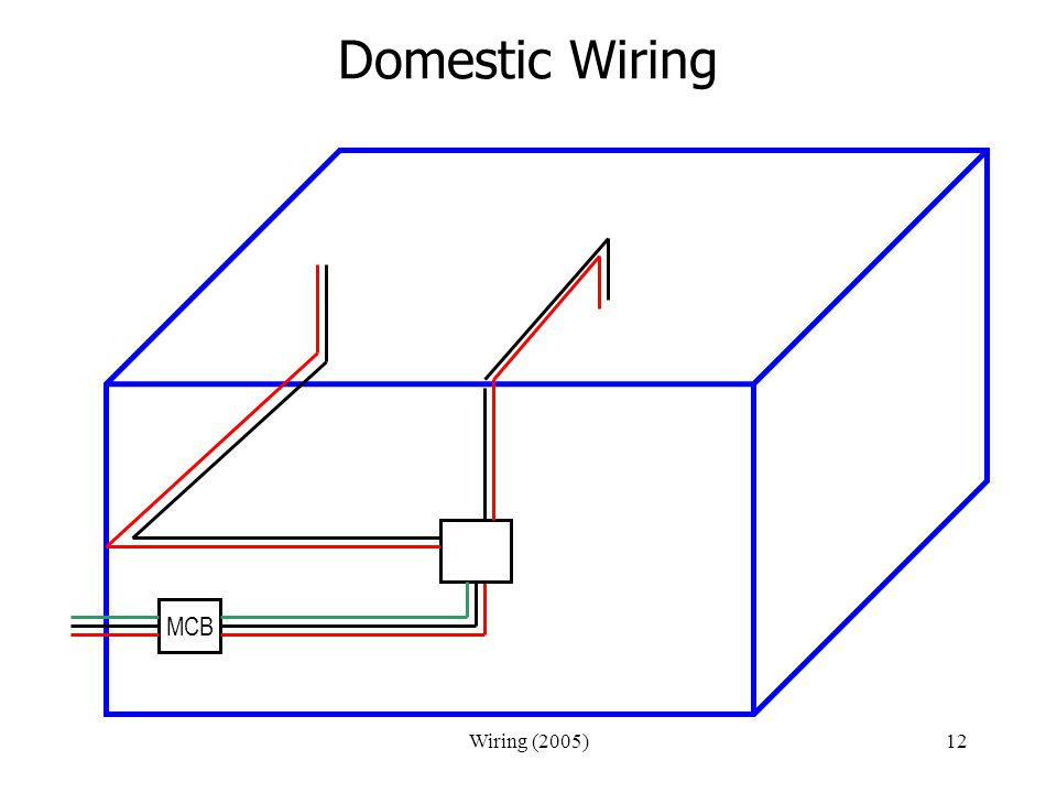Domestic Wiring MCB Wiring (2005)
