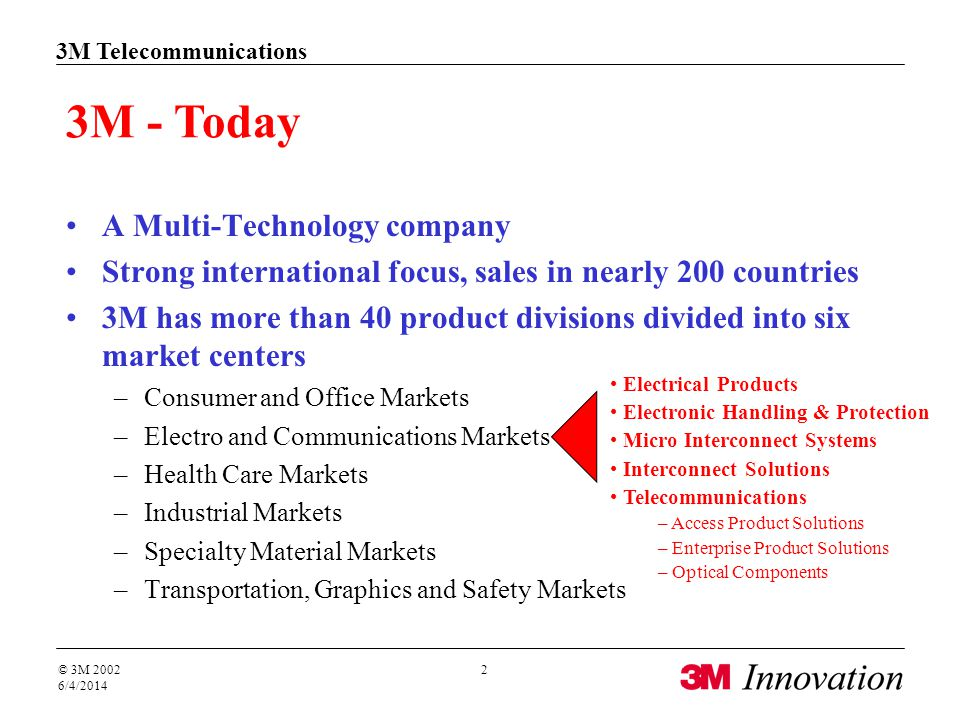 3M - Corporate Facts Turnover 22.4 Billion US $
