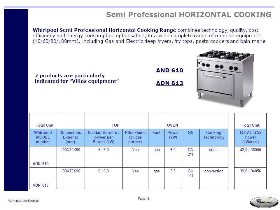 Semi Professional HORIZONTAL COOKING