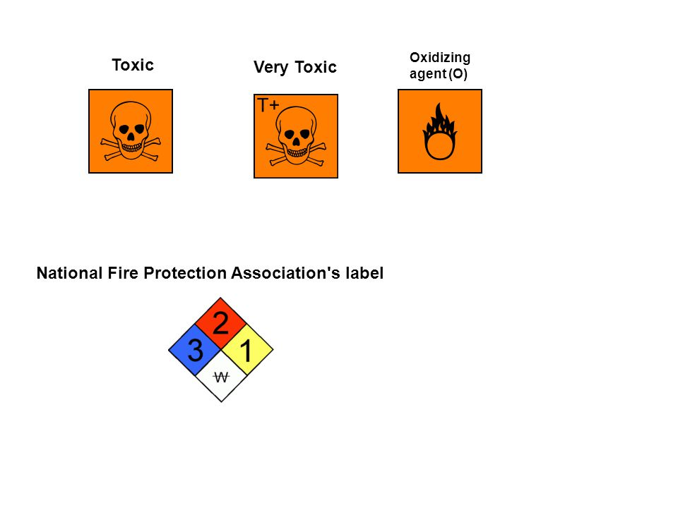 National Fire Protection Association s label