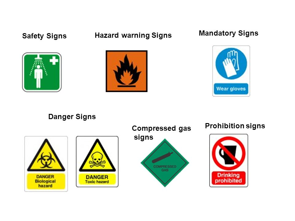 Safety Signs Mandatory Signs. Hazard warning Signs. Danger Signs. Prohibition signs. Compressed gas.