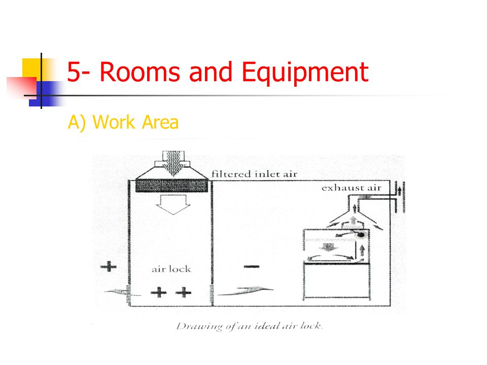 5- Rooms and Equipment A) Work Area