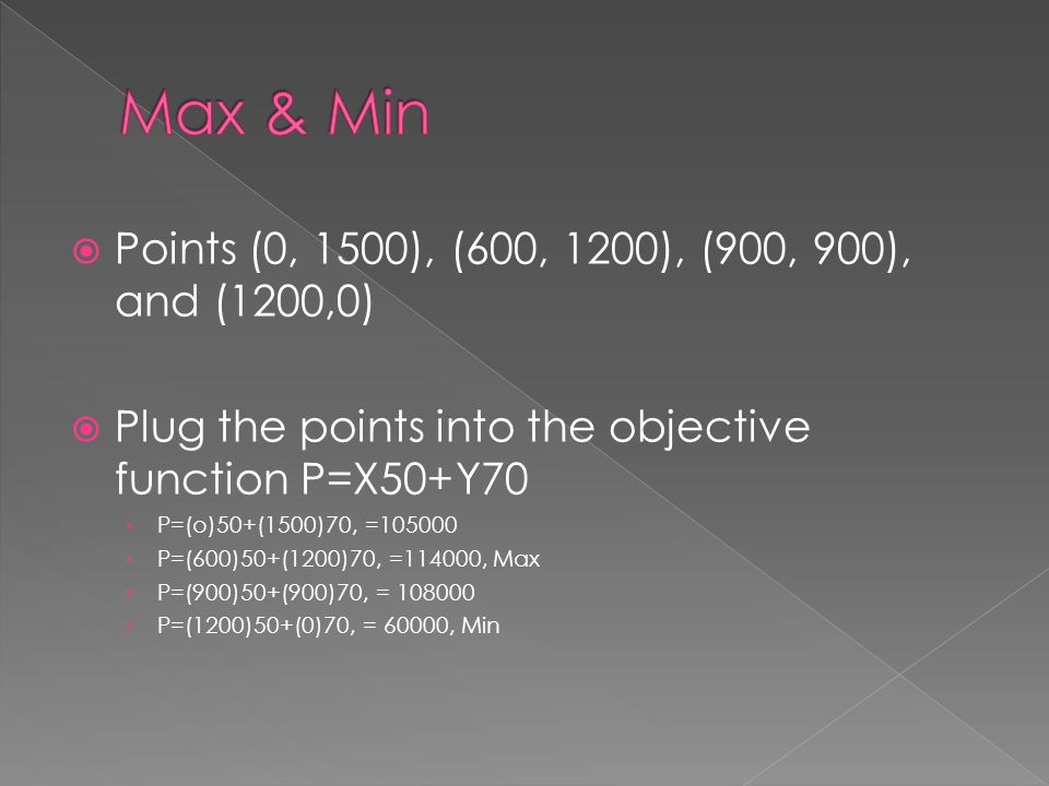 Max & Min Points (0, 1500), (600, 1200), (900, 900), and (1200,0)