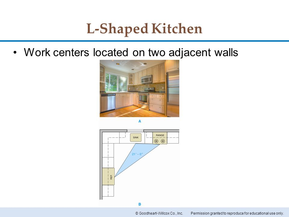 L-Shaped Kitchen Work centers located on two adjacent walls