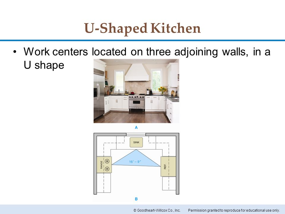 U-Shaped Kitchen Work centers located on three adjoining walls, in a U shape