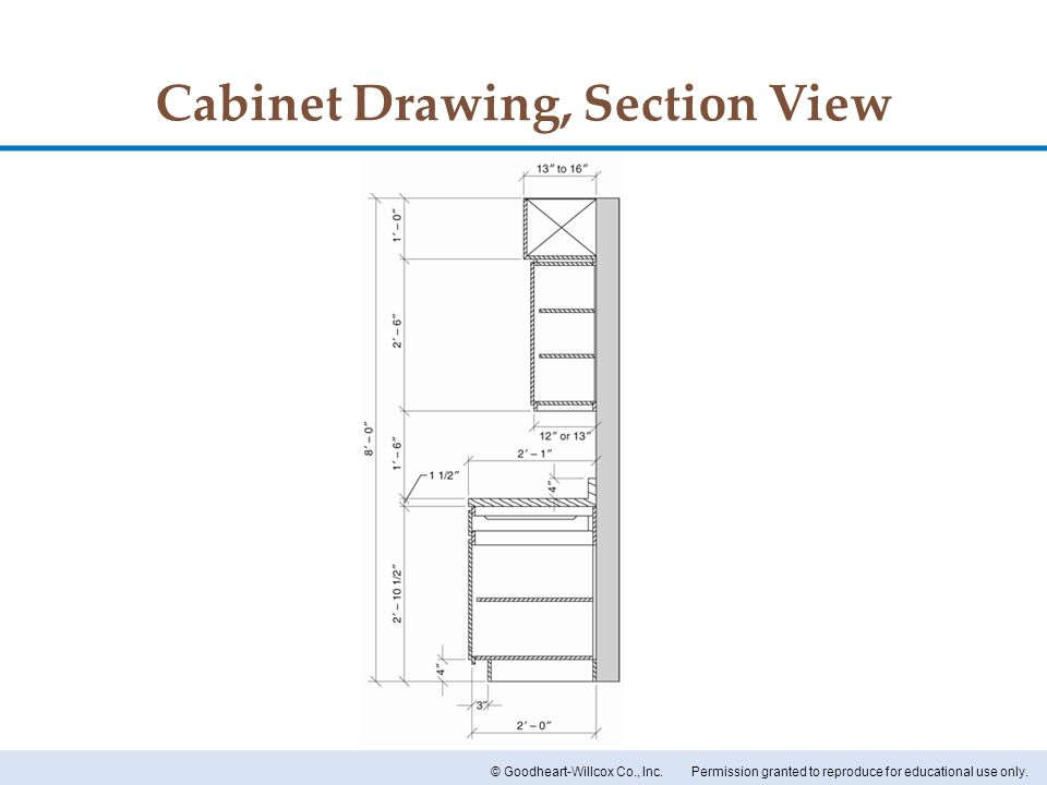 Cabinet Drawing, Section View