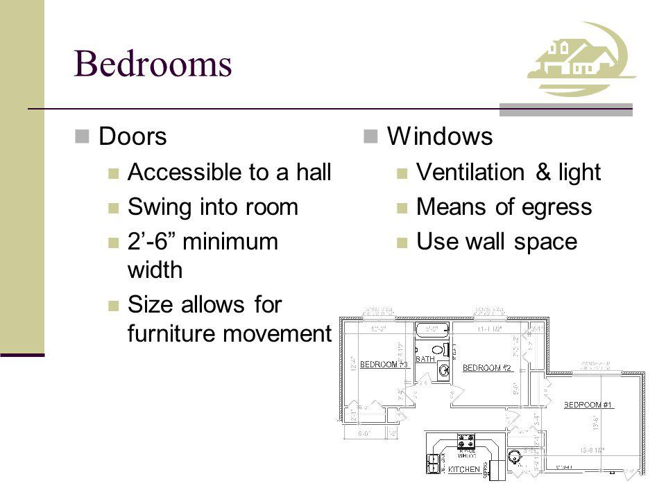 Bedrooms Doors Windows Accessible to a hall Swing into room
