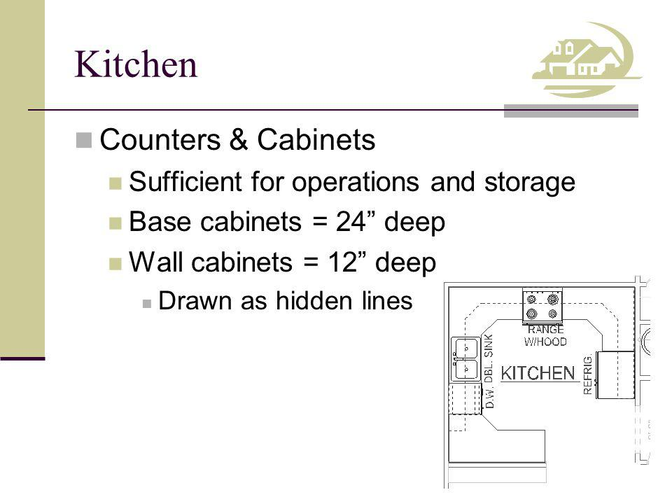 Kitchen Counters & Cabinets Sufficient for operations and storage