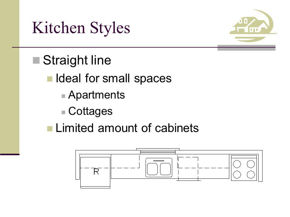 Kitchen Styles Straight line Ideal for small spaces