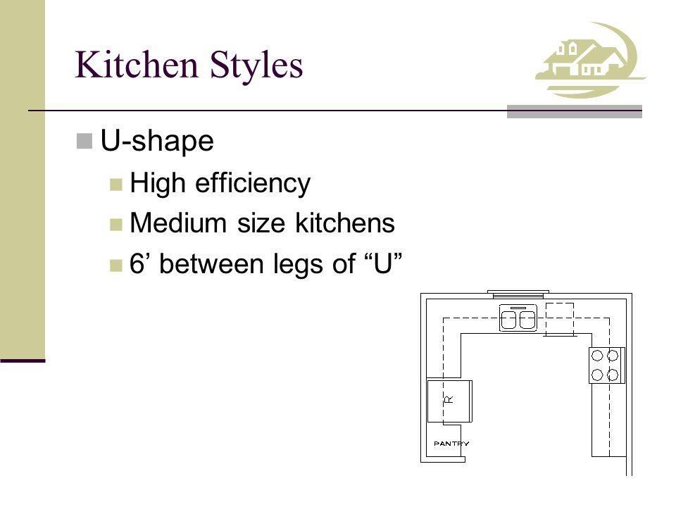 Kitchen Styles U-shape High efficiency Medium size kitchens