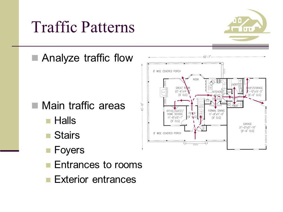 Traffic Patterns Analyze traffic flow Main traffic areas Halls Stairs