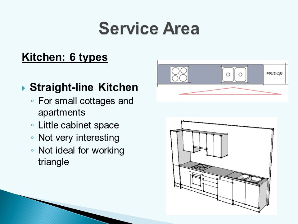 Service Area Kitchen: 6 types Straight-line Kitchen