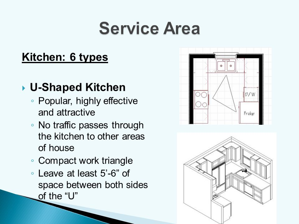 Service Area Kitchen: 6 types U-Shaped Kitchen