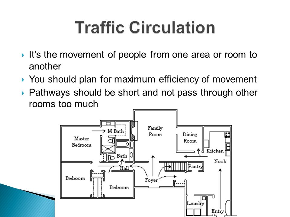 Traffic Circulation It's the movement of people from one area or room to another. You should plan for maximum efficiency of movement.