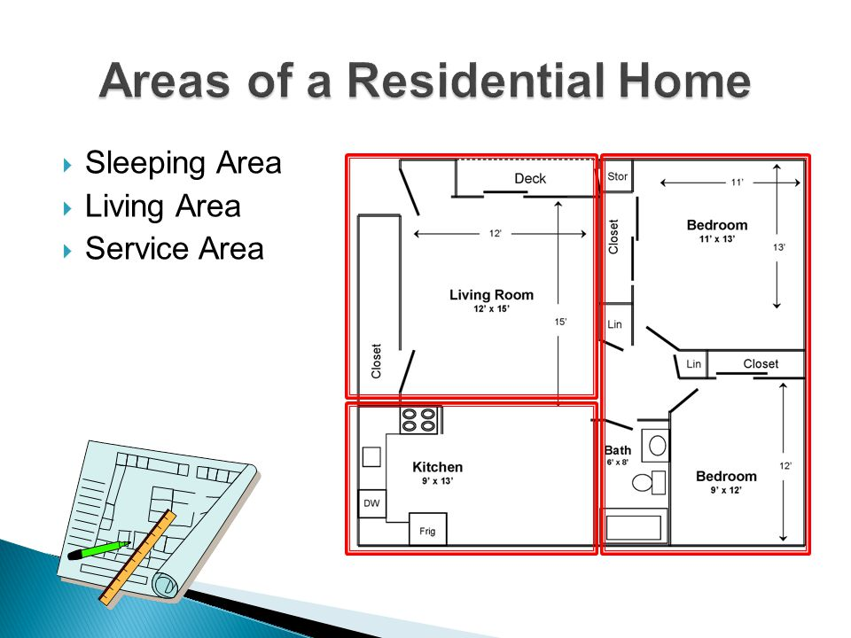 Areas of a Residential Home