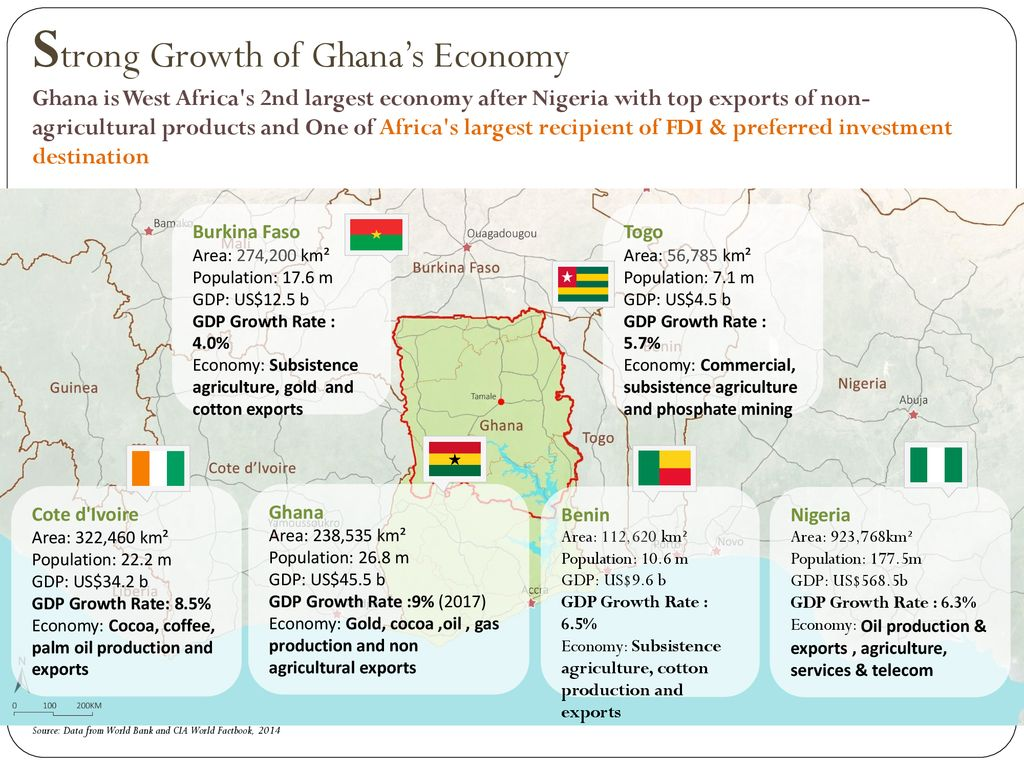GHANA: A PLACE TO MAKE YOUR FIRST $1MILLION - ppt download