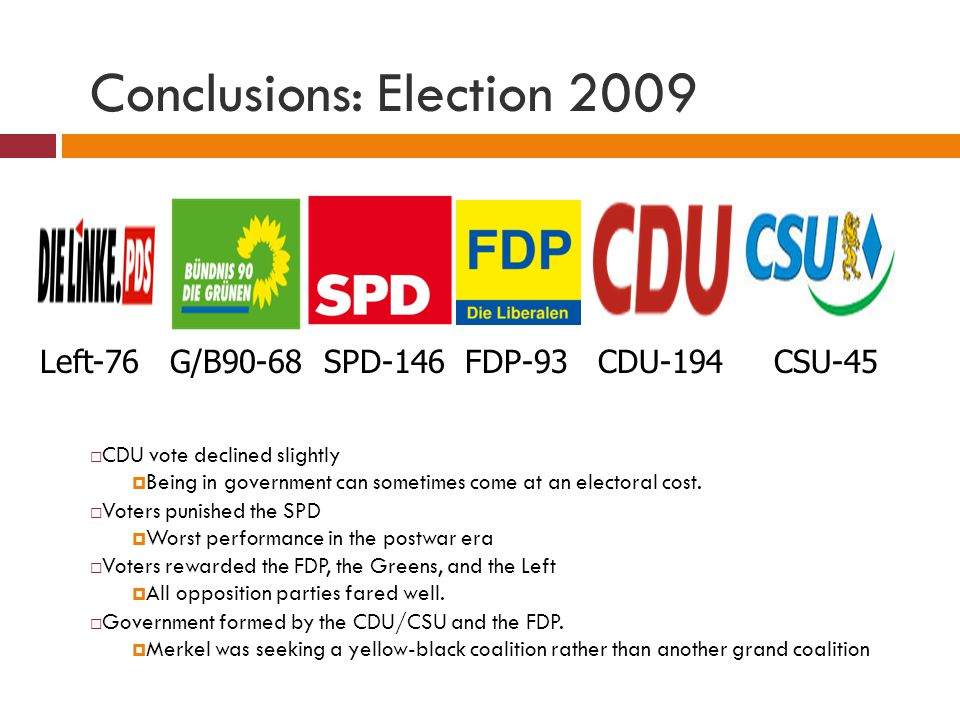 Conclusions: Election 2009