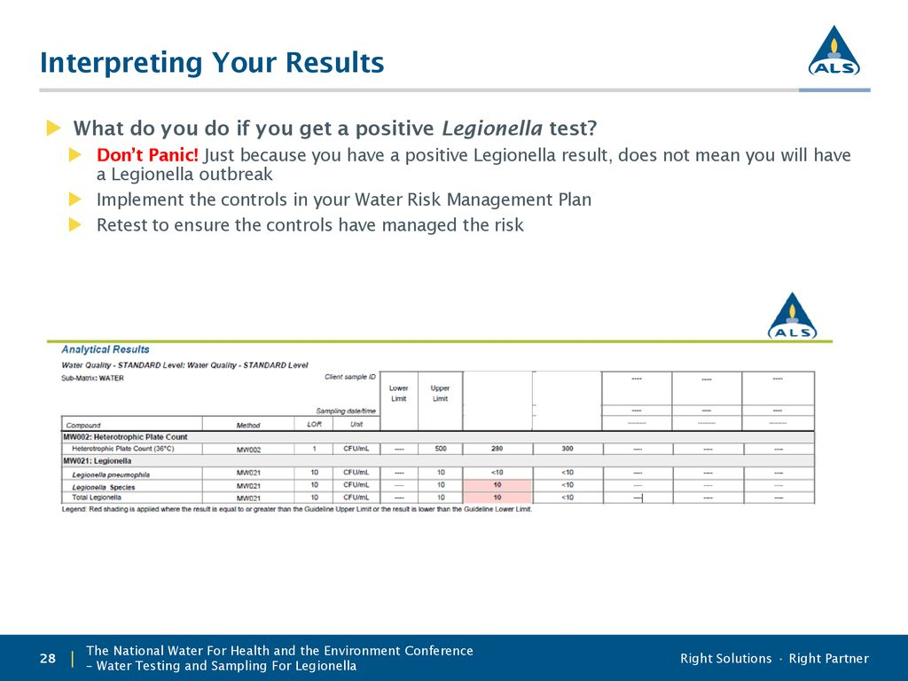 Water Testing and Sampling For Legionella - ppt download