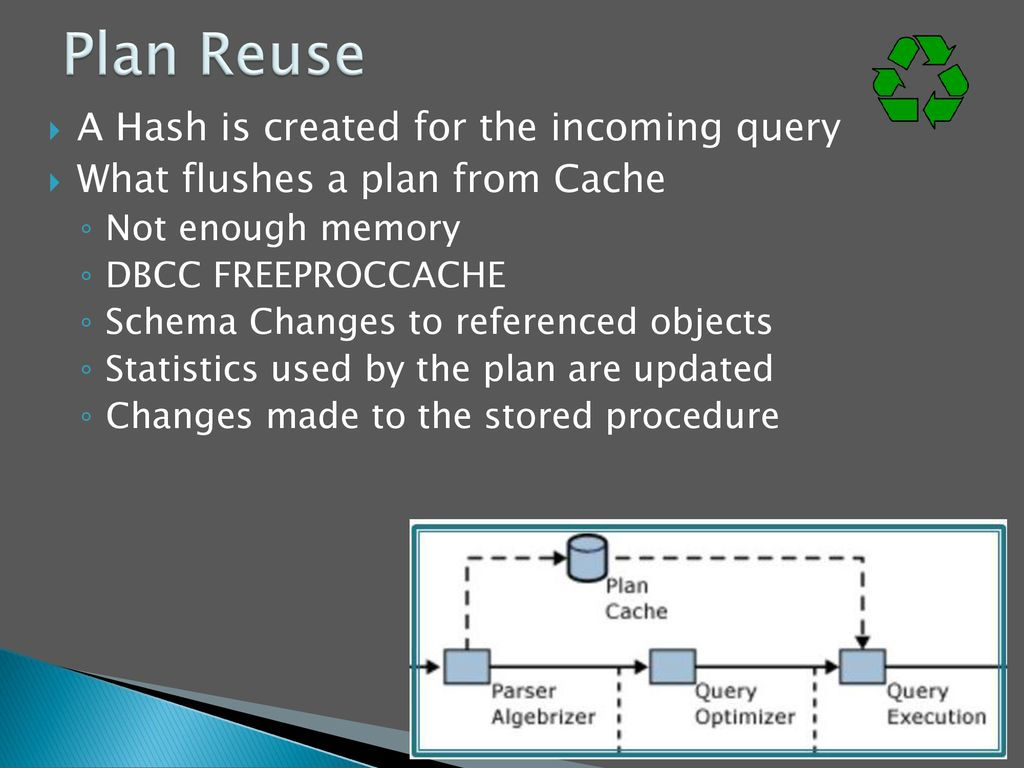 Plan Reuse A Hash is created for the incoming query
