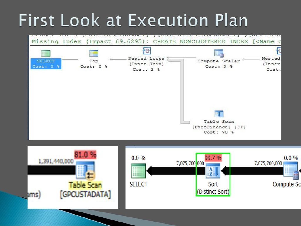 First Look at Execution Plan